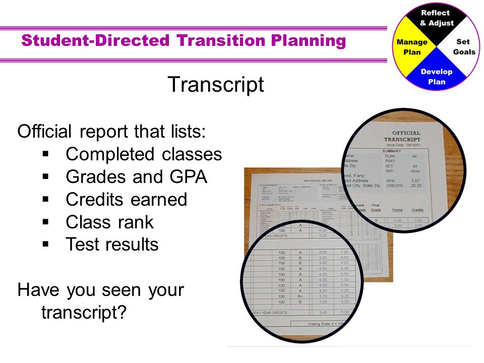 Student-Directed Transition Planning 5 Transcript Official report that lists: Completed classes Grades and GPA Credits earned Class rank Test results Have you seen your transcript