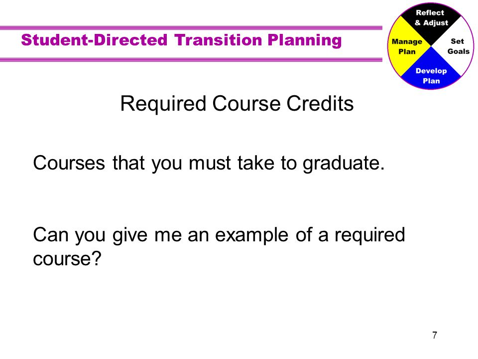 Student-Directed Transition Planning 7 Required Course Credits Courses that you must take to graduate.