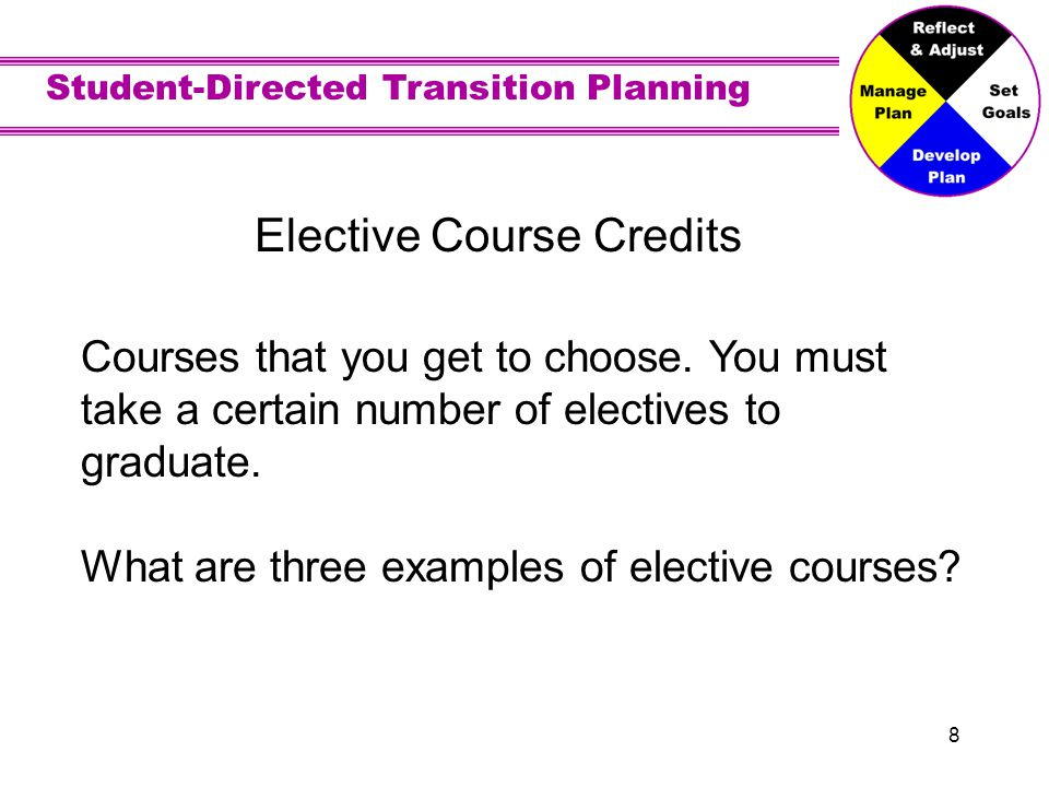 Student-Directed Transition Planning 8 Elective Course Credits Courses that you get to choose.