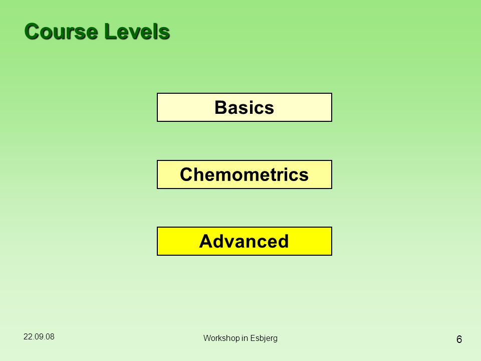 22.09.08 6 Workshop in Esbjerg Course Levels Basics Chemometrics Advanced
