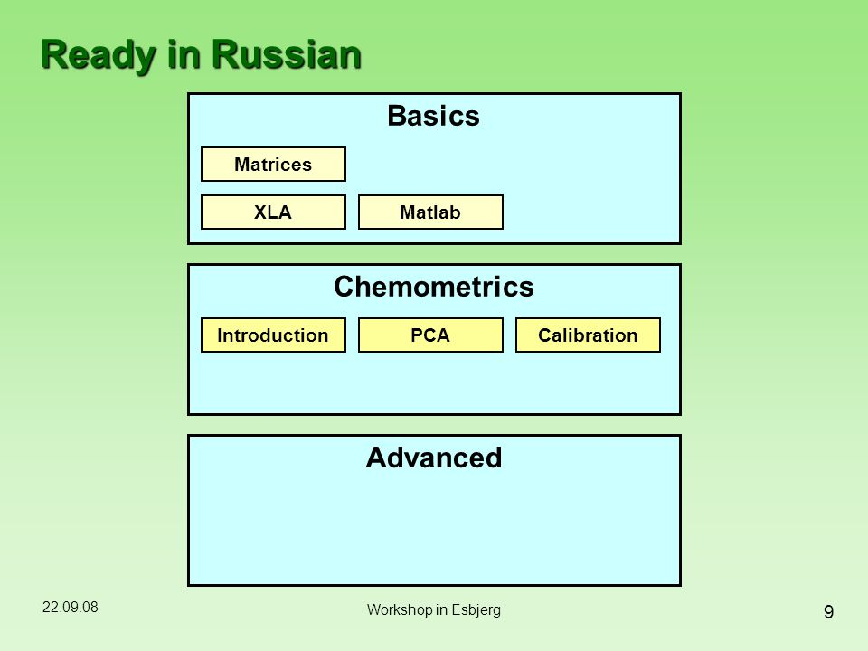 22.09.08 9 Workshop in Esbjerg Advanced Chemometrics CalibrationPCAIntroduction Basics Matrices MatlabXLA Ready in Russian
