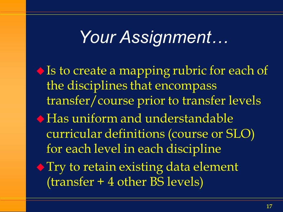 16 Rubric: Writing, Reading, ESL u Not addressed at all