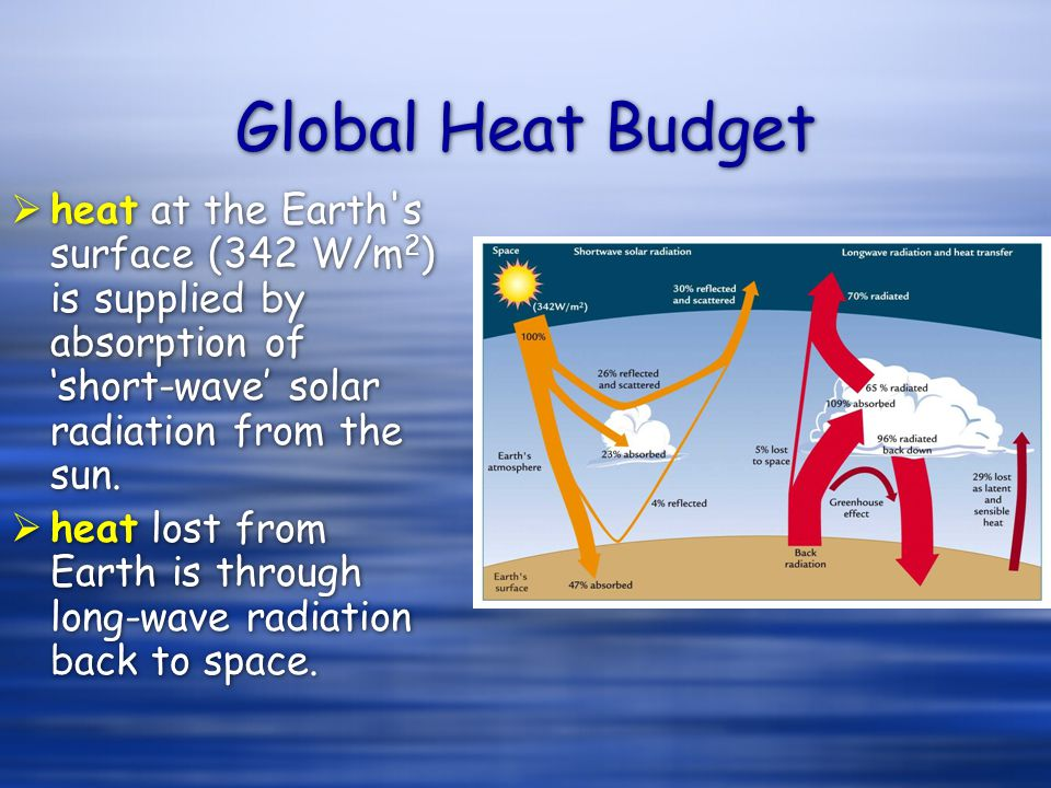 Global Heat Budget heat at the Earth s surface (342 W/m 2 ) is supplied by absorption of short-wave solar radiation from the sun.