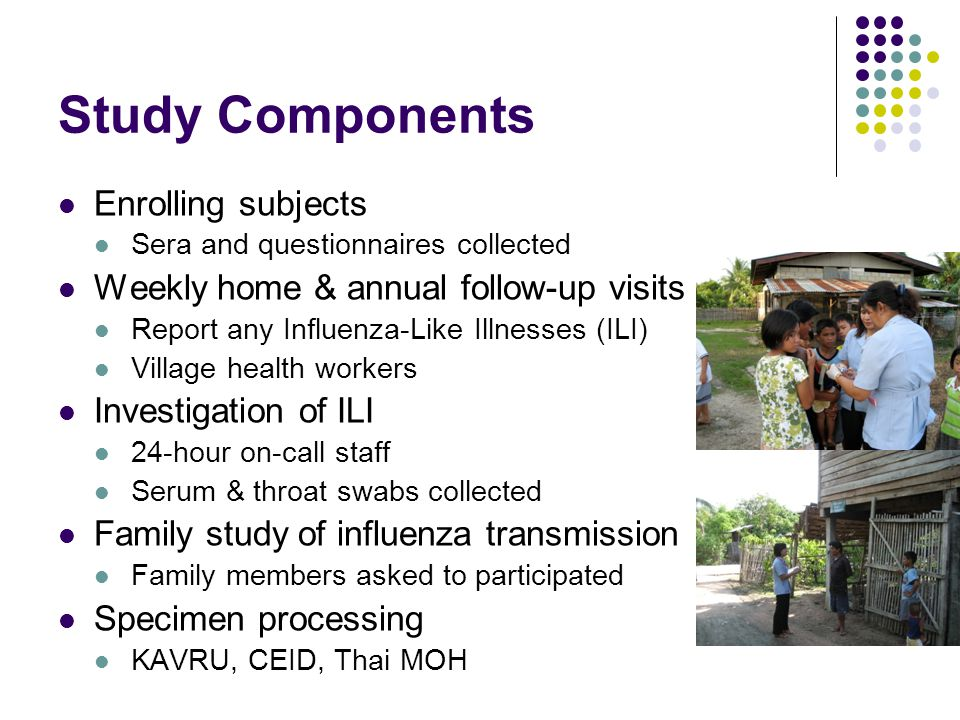 Study Components Enrolling subjects Sera and questionnaires collected Weekly home & annual follow-up visits Report any Influenza-Like Illnesses (ILI) Village health workers Investigation of ILI 24-hour on-call staff Serum & throat swabs collected Family study of influenza transmission Family members asked to participated Specimen processing KAVRU, CEID, Thai MOH