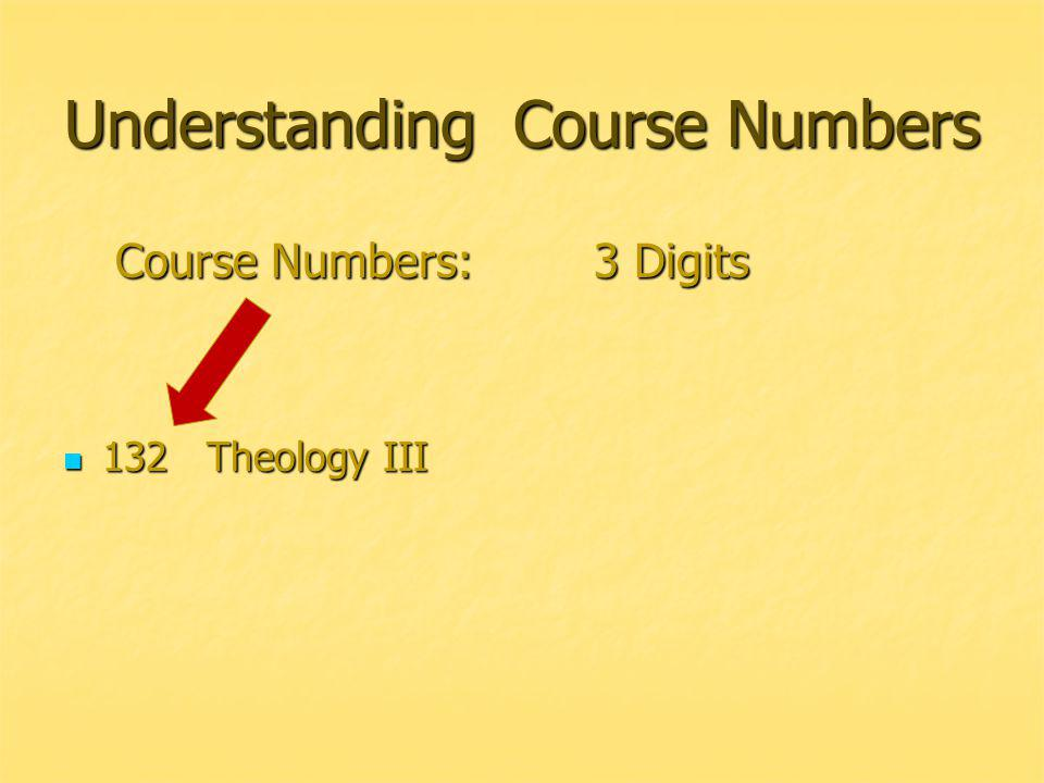 Understanding Course Numbers Course Numbers: 132 Theology III 132 Theology III 3 Digits
