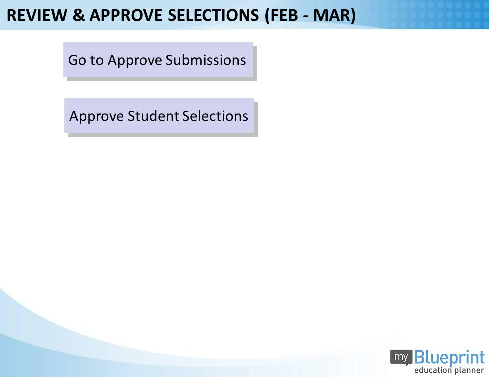 REVIEW & APPROVE SELECTIONS (FEB - MAR) Go to Approve Submissions Approve Student Selections