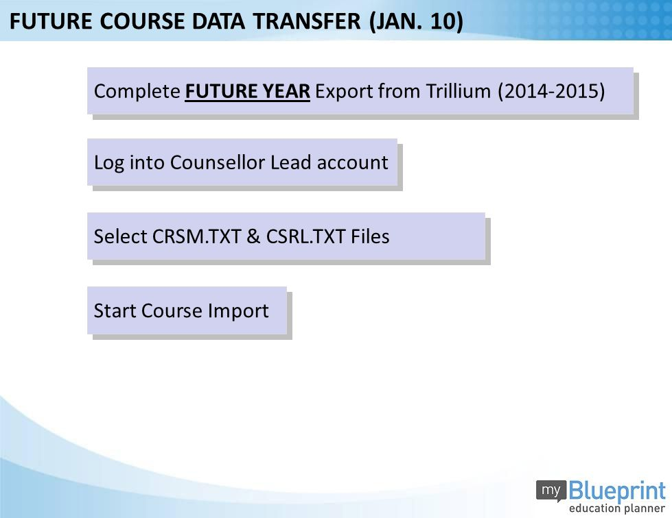 Complete FUTURE YEAR Export from Trillium (2014-2015) Log into Counsellor Lead account Select CRSM.TXT & CSRL.TXT Files Start Course Import FUTURE COURSE DATA TRANSFER (JAN.