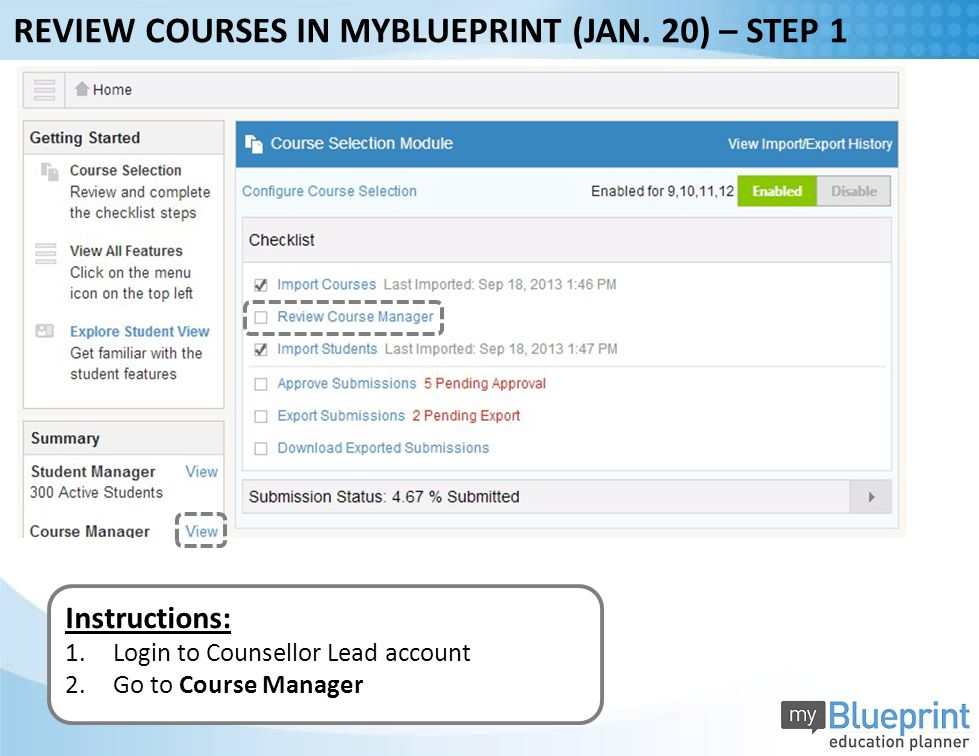Instructions: 1.Login to Counsellor Lead account 2.Go to Course Manager REVIEW COURSES IN MYBLUEPRINT (JAN.
