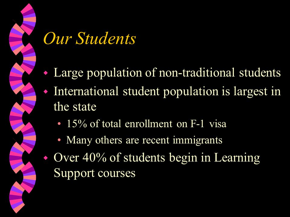 Our Students w Large population of non-traditional students w International student population is largest in the state 15% of total enrollment on F-1 visa Many others are recent immigrants w Over 40% of students begin in Learning Support courses
