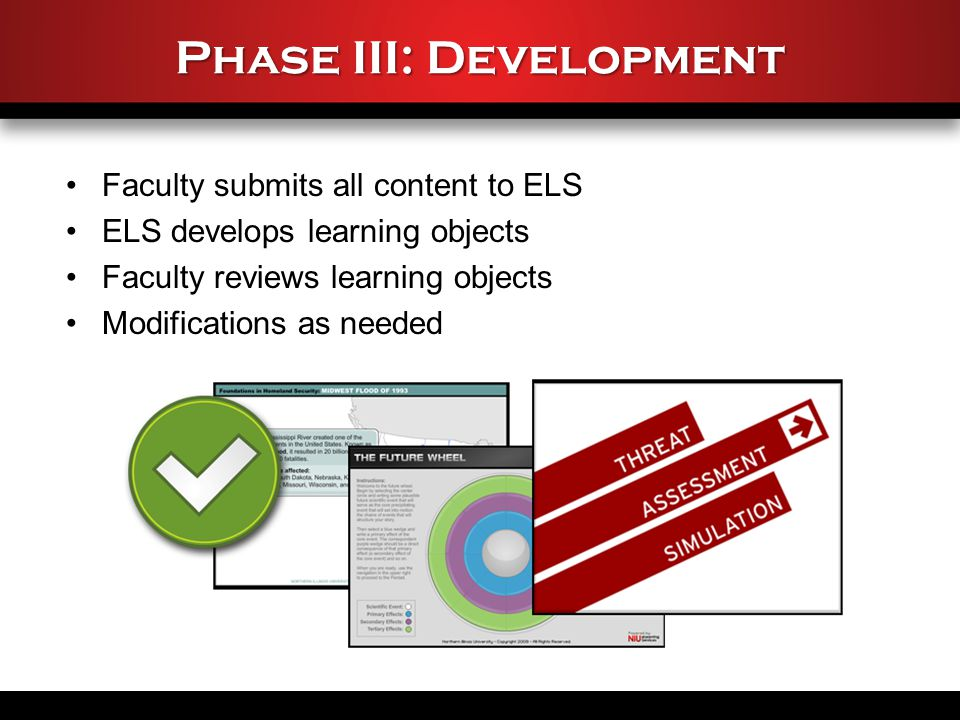 Phase III: Development Faculty submits all content to ELS ELS develops learning objects Faculty reviews learning objects Modifications as needed