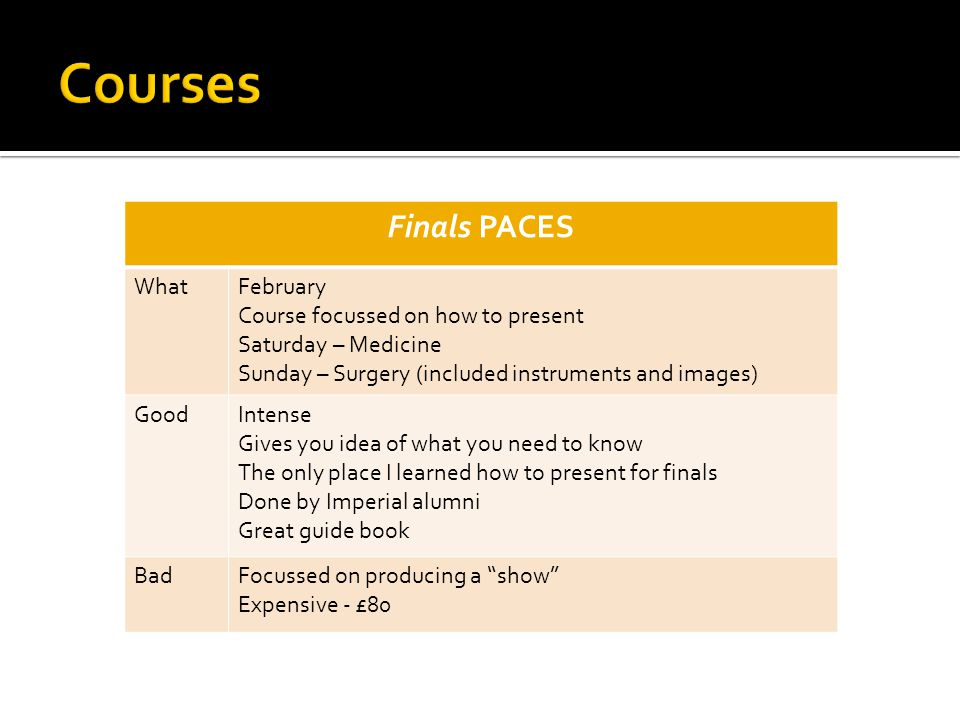 Finals PACES WhatFebruary Course focussed on how to present Saturday – Medicine Sunday – Surgery (included instruments and images) GoodIntense Gives you idea of what you need to know The only place I learned how to present for finals Done by Imperial alumni Great guide book BadFocussed on producing a show Expensive - £80