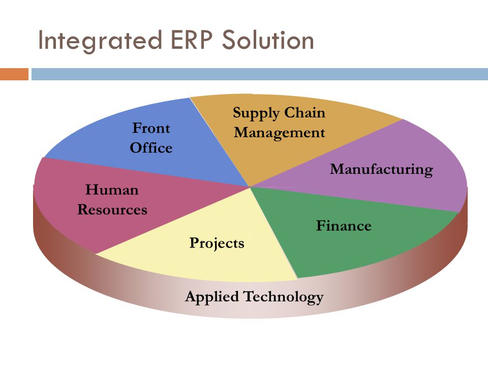 Integrated ERP Solution Finance Projects Supply Chain Management Manufacturing Front Office Human Resources Applied Technology