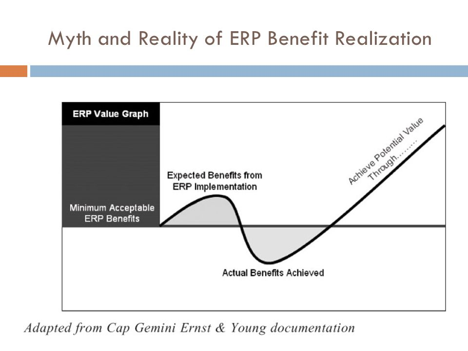 Myth and Reality of ERP Benefit Realization