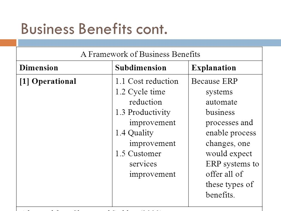 A Framework of Business Benefits DimensionSubdimensionExplanation [1] Operational1.1 Cost reduction 1.2 Cycle time reduction 1.3 Productivity improvement 1.4 Quality improvement 1.5 Customer services improvement Because ERP systems automate business processes and enable process changes, one would expect ERP systems to offer all of these types of benefits.