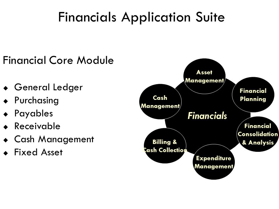 Financials Application Suite Financials Cash Management Asset Management Expenditure Management Financial Planning Billing & Cash Collection Financial Consolidation & Analysis Financial Core Module General Ledger Purchasing Payables Receivable Cash Management Fixed Asset