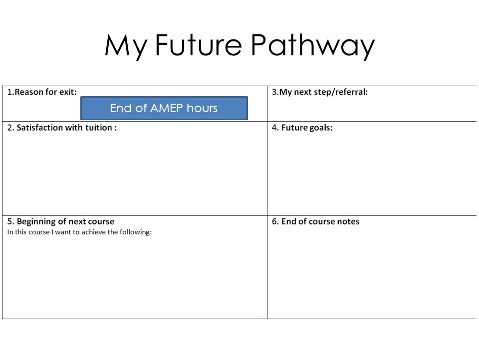 My Future Pathway End of AMEP hours
