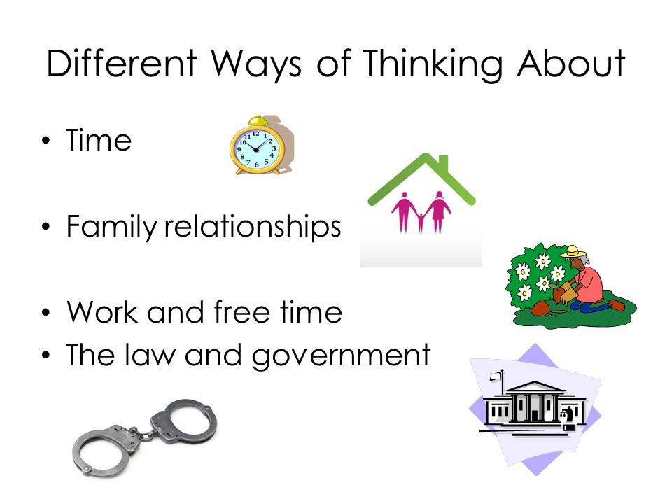 Different Ways of Thinking About Time Family relationships Work and free time The law and government