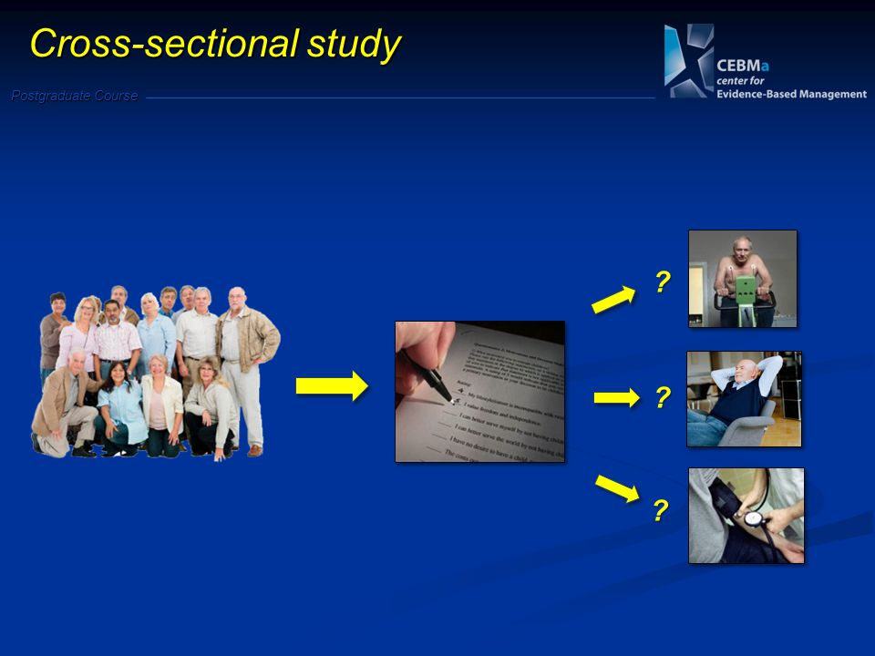 Postgraduate Course Cross-sectional study
