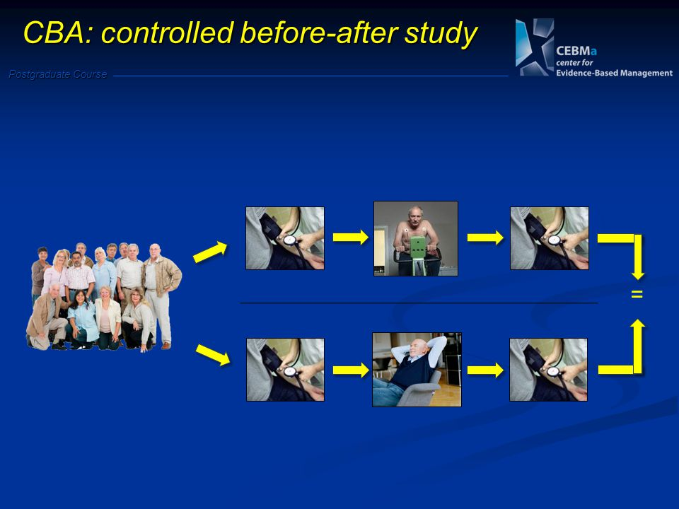 Postgraduate Course = CBA: controlled before-after study