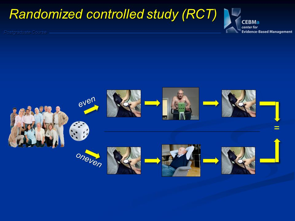 Postgraduate Course = even oneven Randomized controlled study (RCT)