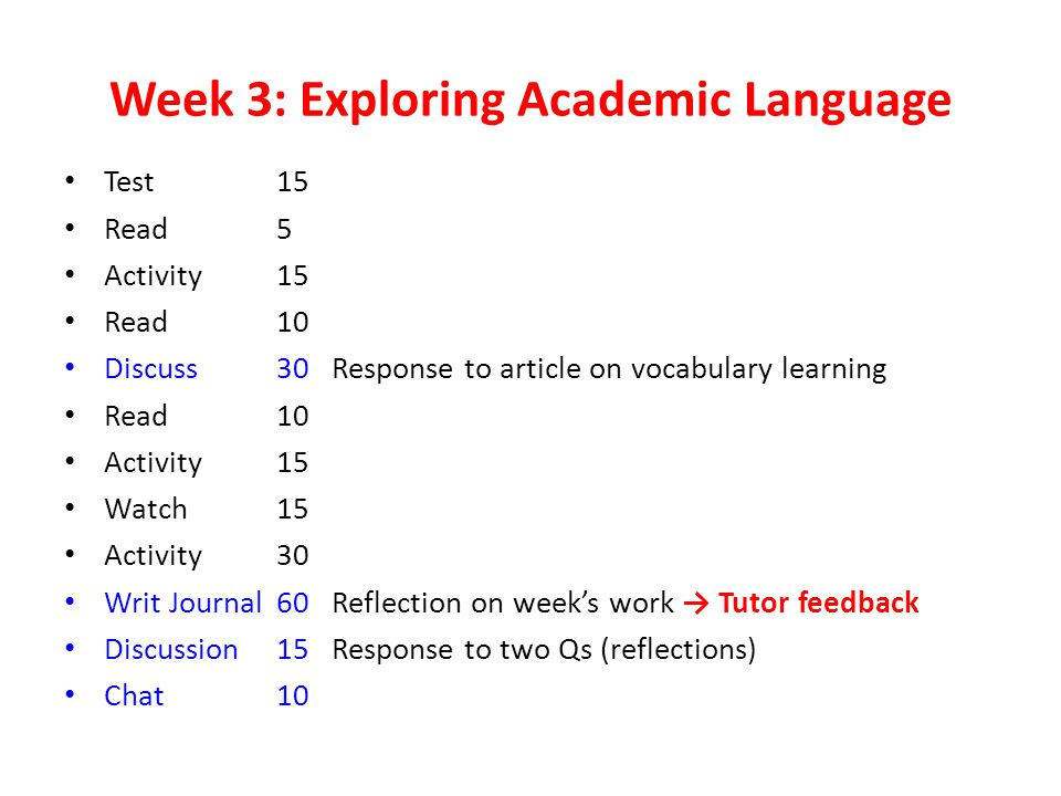 Week 3: Exploring Academic Language Test 15 Read5 Activity15 Read 10 Discuss30 Response to article on vocabulary learning Read 10 Activity15 Watch15 Activity 30 Writ Journal60 Reflection on weeks work Tutor feedback Discussion15 Response to two Qs (reflections) Chat 10
