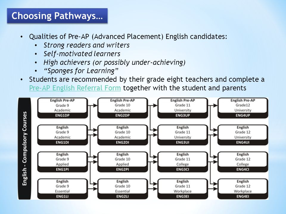 Qualities of Pre-AP (Advanced Placement) English candidates: Strong readers and writers Self-motivated learners High achievers (or possibly under-achieving) Sponges for Learning Students are recommended by their grade eight teachers and complete a Pre-AP English Referral Form together with the student and parents Pre-AP English Referral Form Choosing Pathways…