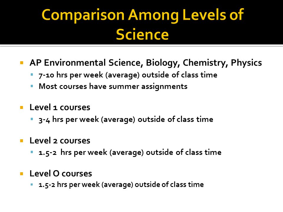 AP Environmental Science, Biology, Chemistry, Physics 7-10 hrs per week (average) outside of class time Most courses have summer assignments Level 1 courses 3-4 hrs per week (average) outside of class time Level 2 courses 1.5-2 hrs per week (average) outside of class time Level O courses 1.5-2 hrs per week (average) outside of class time