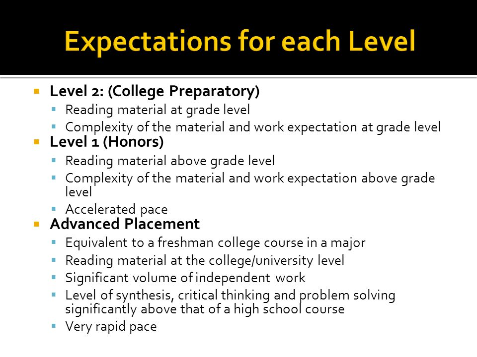 Level 2: (College Preparatory) Reading material at grade level Complexity of the material and work expectation at grade level Level 1 (Honors) Reading material above grade level Complexity of the material and work expectation above grade level Accelerated pace Advanced Placement Equivalent to a freshman college course in a major Reading material at the college/university level Significant volume of independent work Level of synthesis, critical thinking and problem solving significantly above that of a high school course Very rapid pace