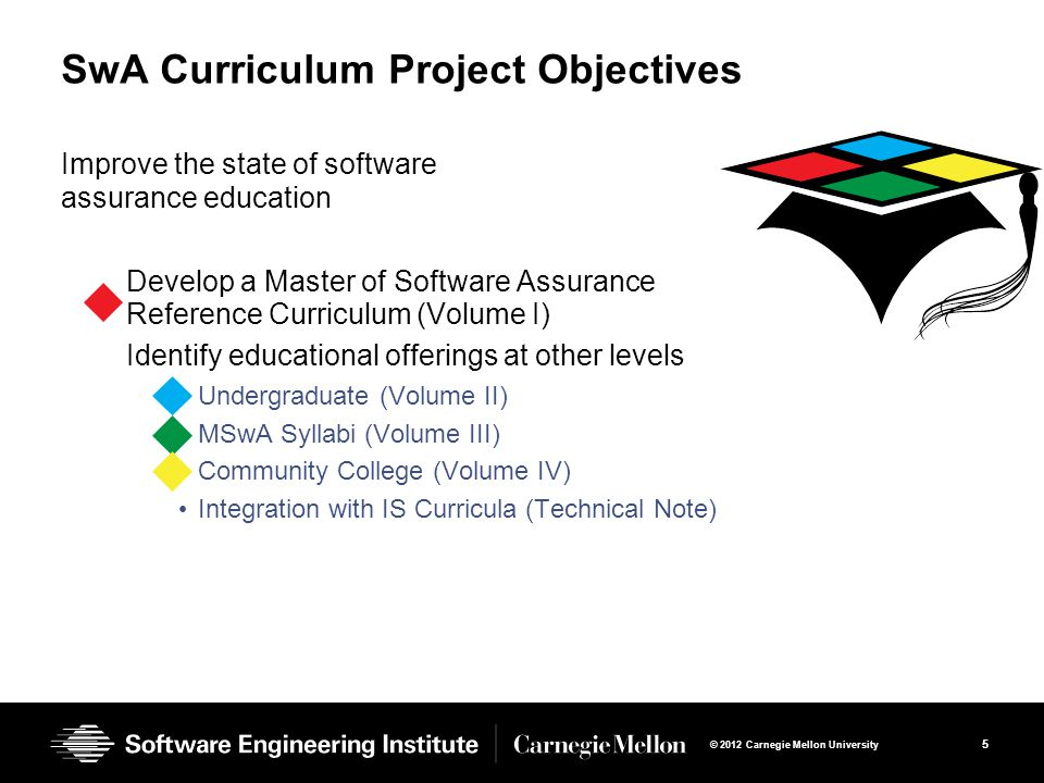 5 © 2012 Carnegie Mellon University SwA Curriculum Project Objectives Improve the state of software assurance education Develop a Master of Software Assurance Reference Curriculum (Volume I) Identify educational offerings at other levels Undergraduate (Volume II) MSwA Syllabi (Volume III) Community College (Volume IV) Integration with IS Curricula (Technical Note)