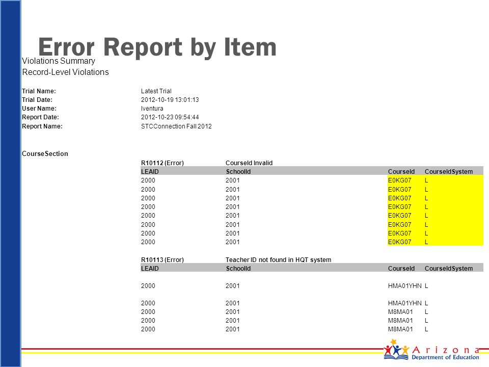 Error Report by Item Violations Summary Record-Level Violations Trial Name:Latest Trial Trial Date:2012-10-19 13:01:13 User Name:lventura Report Date:2012-10-23 09:54:44 Report Name:STCConnection Fall 2012 CourseSection R10112 (Error)CourseId Invalid LEAIDSchoolIdCourseIdCourseIdSystem 20002001E0KG07L 20002001E0KG07L 20002001E0KG07L 20002001E0KG07L 20002001E0KG07L 20002001E0KG07L 20002001E0KG07L 20002001E0KG07L R10113 (Error)Teacher ID not found in HQT system LEAIDSchoolIdCourseIdCourseIdSystem 20002001HMA01YHNL 20002001HMA01YHNL 20002001M8MA01L 20002001M8MA01L 20002001M8MA01L