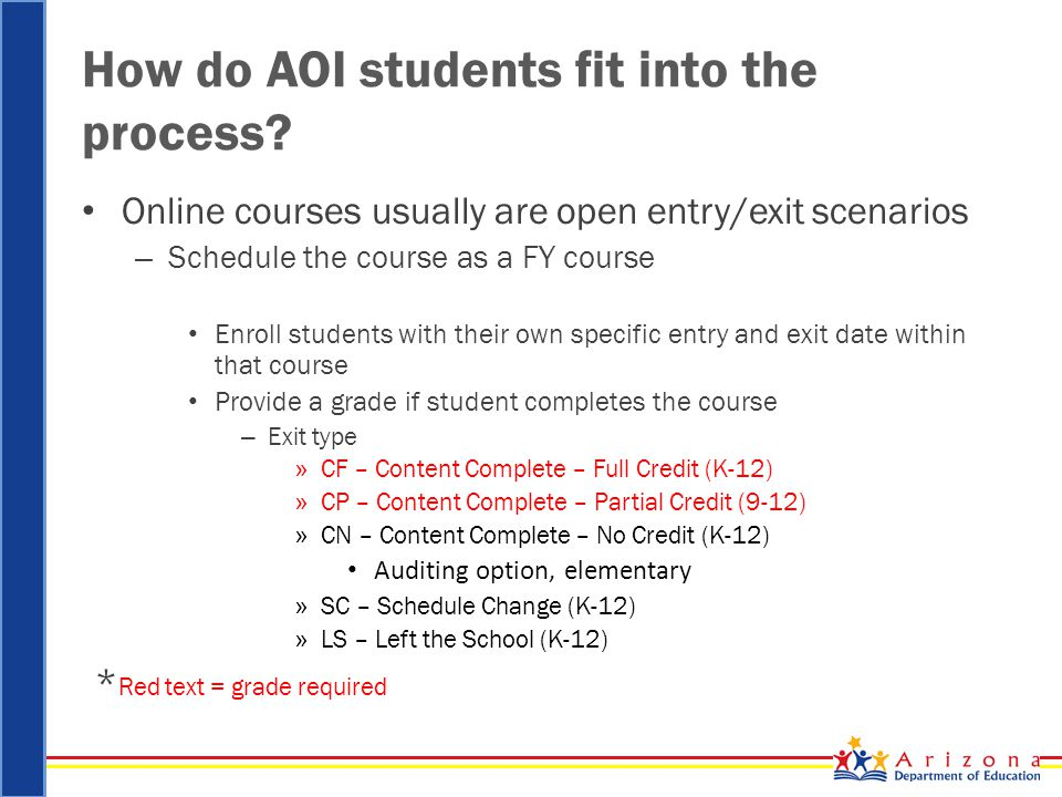 How do AOI students fit into the process.
