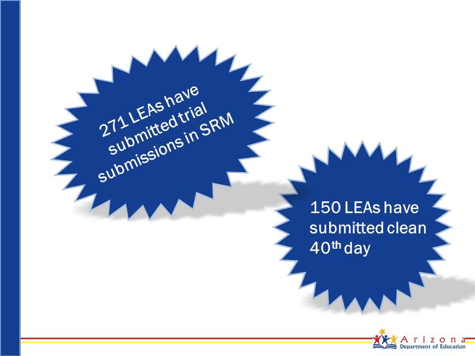 271 LEAs have submitted trial submissions in SRM 150 LEAs have submitted clean 40 th day