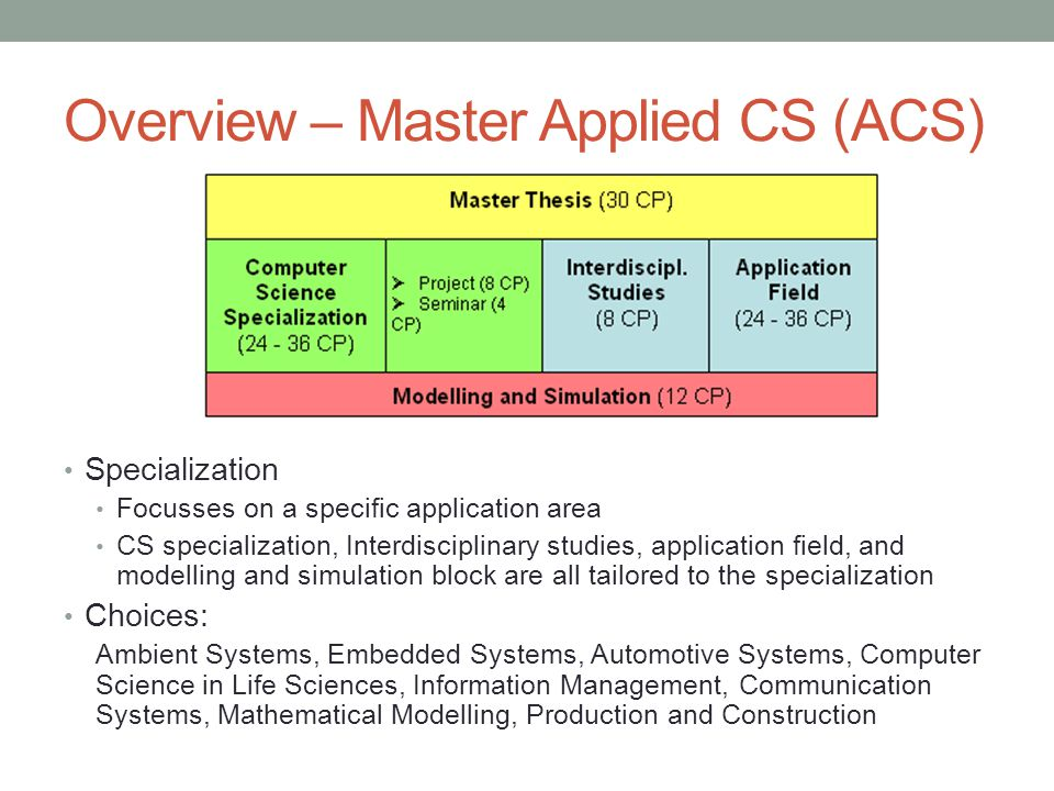 Overview – Master Applied CS (ACS) Specialization Focusses on a specific application area CS specialization, Interdisciplinary studies, application field, and modelling and simulation block are all tailored to the specialization Choices: Ambient Systems, Embedded Systems, Automotive Systems, Computer Science in Life Sciences, Information Management, Communication Systems, Mathematical Modelling, Production and Construction