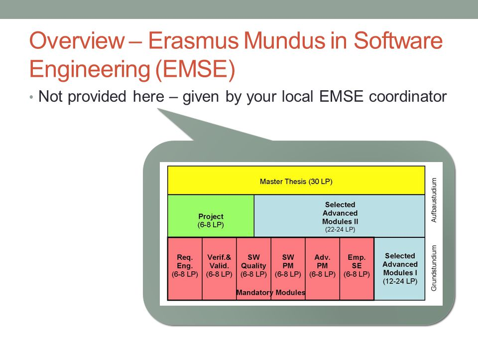 Overview – Erasmus Mundus in Software Engineering (EMSE) Not provided here – given by your local EMSE coordinator