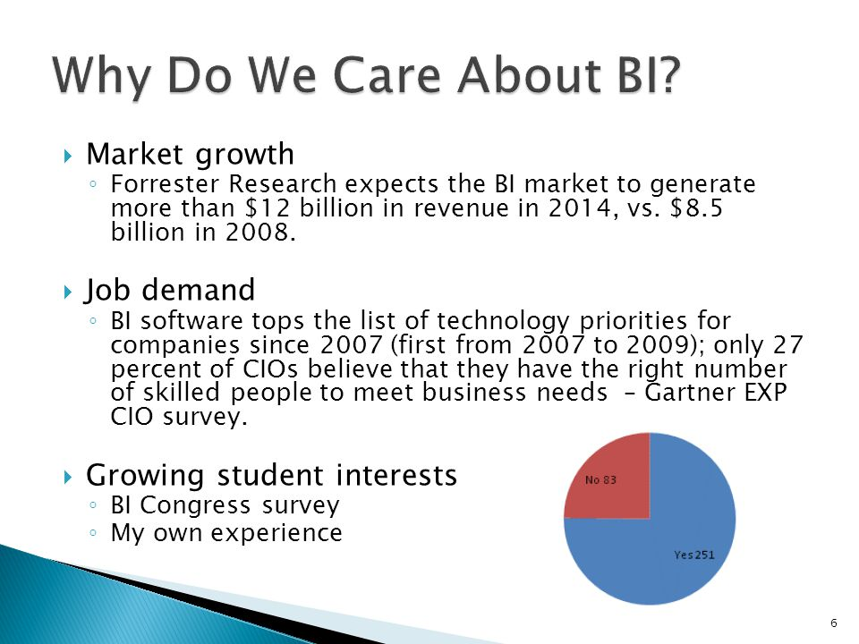 Market growth Forrester Research expects the BI market to generate more than $12 billion in revenue in 2014, vs.