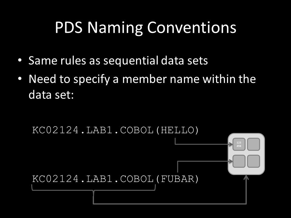 PDS Naming Conventions Same rules as sequential data sets Need to specify a member name within the data set: KC02124.LAB1.COBOL(HELLO) KC02124.LAB1.COBOL(FUBAR) 123 456