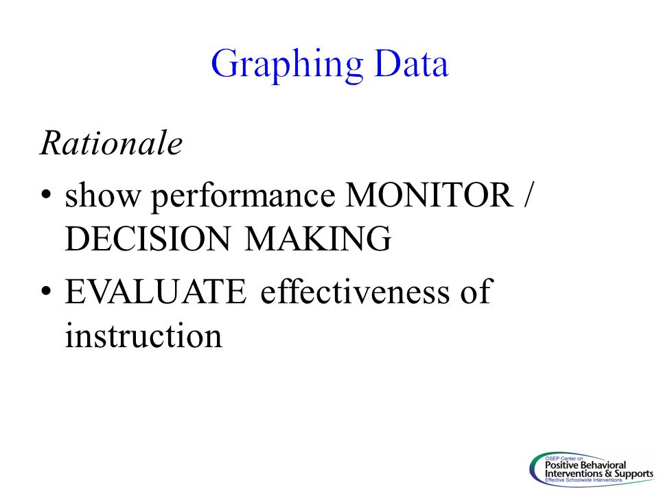 Rationale show performance MONITOR / DECISION MAKING EVALUATE effectiveness of instruction