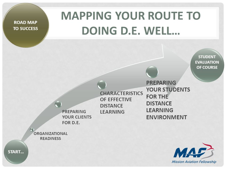 MAPPING YOUR ROUTE TO DOING D.E. WELL… ORGANIZATIONAL READINESS PREPARING YOUR CLIENTS FOR D.E.