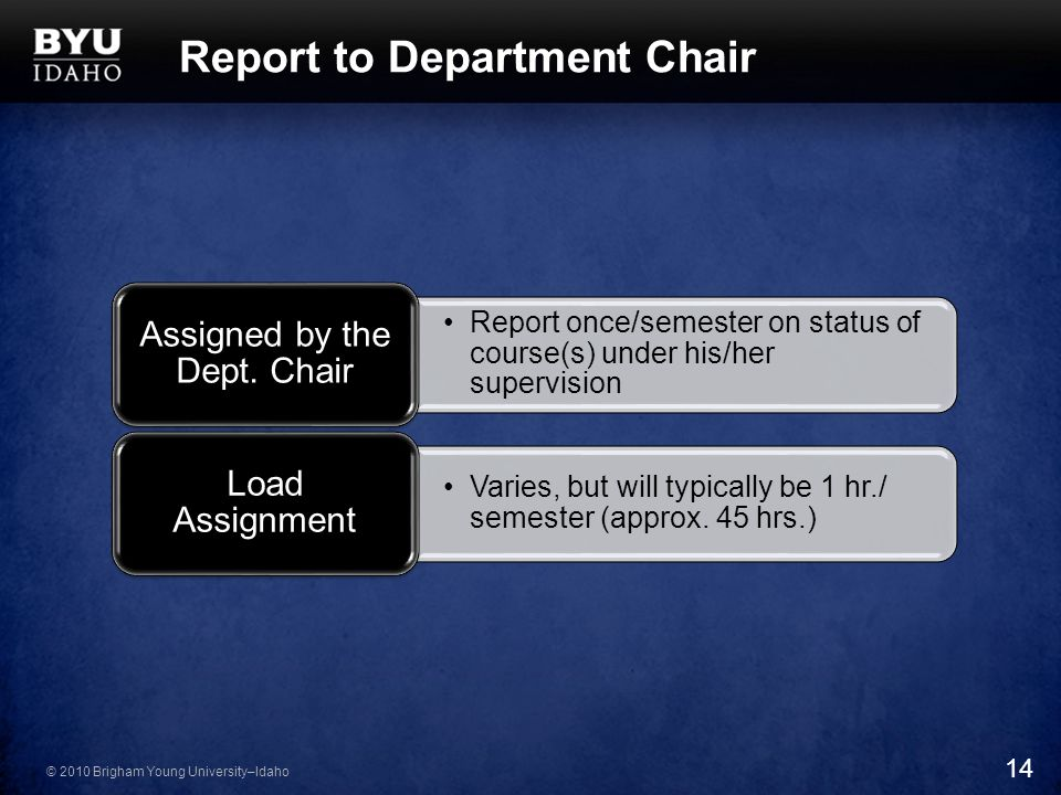 © 2010 Brigham Young University–Idaho Report to Department Chair 14 Report once/semester on status of course(s) under his/her supervision Assigned by the Dept.