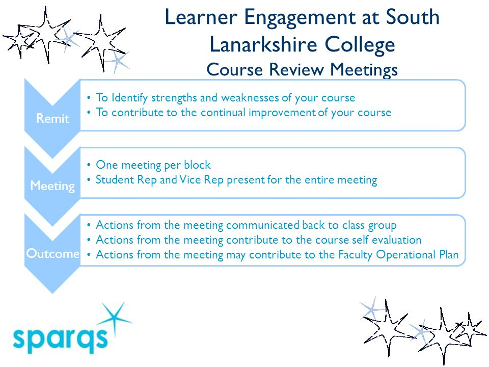 Learner Engagement at South Lanarkshire College Course Review Meetings Remit To Identify strengths and weaknesses of your course To contribute to the continual improvement of your course Meeting One meeting per block Student Rep and Vice Rep present for the entire meeting Outcome Actions from the meeting communicated back to class group Actions from the meeting contribute to the course self evaluation Actions from the meeting may contribute to the Faculty Operational Plan