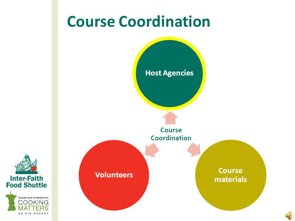 Course Coordination Host Agencies Course Materials Volunteers