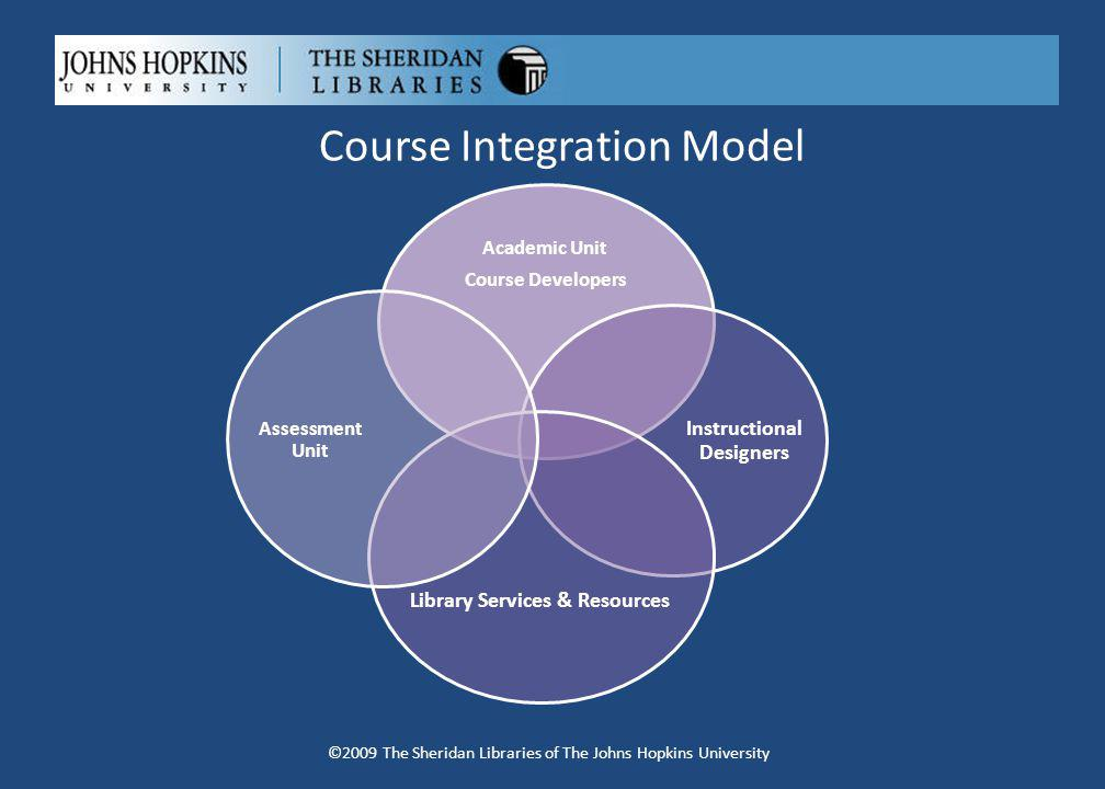 Course Integration Model ©2009 The Sheridan Libraries of The Johns Hopkins University Academic Unit Course Developers Instructional Designers Library Services & Resources Assessment Unit