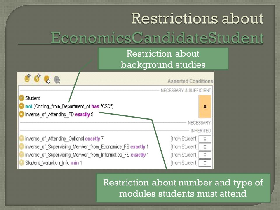 Restriction about background studies Restriction about number and type of modules students must attend