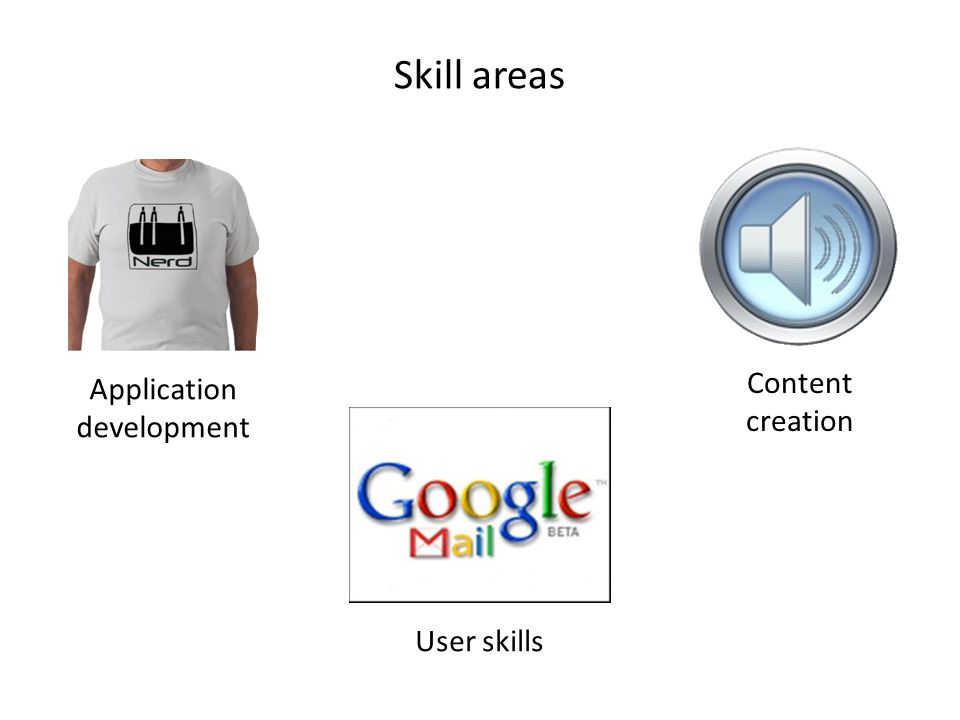 Skill areas Application development User skills Content creation