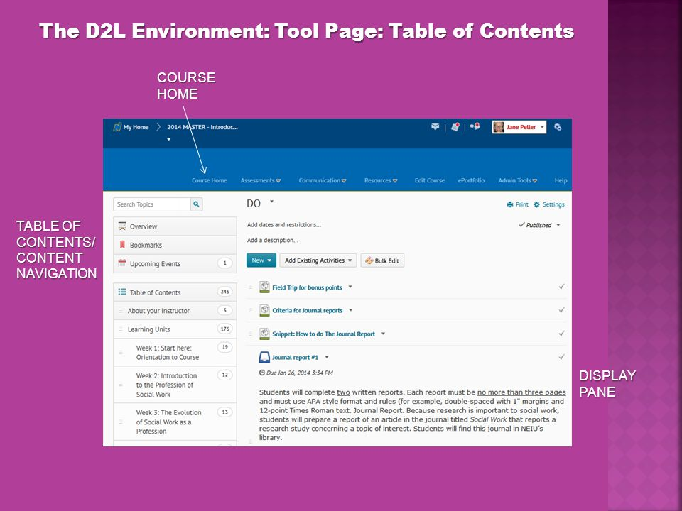 The D2L Environment: Tool Page: Table of Contents COURSE HOME DISPLAY PANE TABLE OF CONTENTS/ CONTENT NAVIGATION