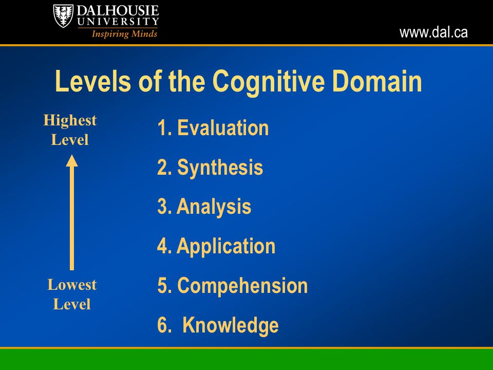 www.dal.ca Levels of the Cognitive Domain 1. Evaluation 2.