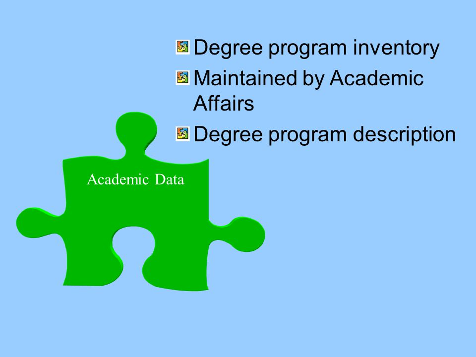 Degree program inventory Maintained by Academic Affairs Degree program description Academic Data