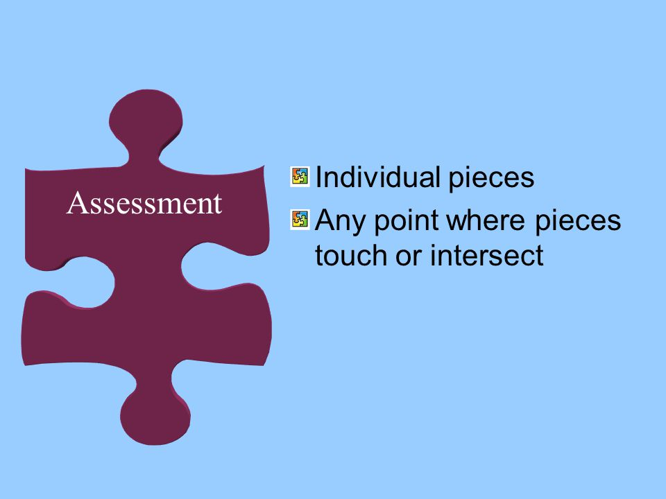 Individual pieces Any point where pieces touch or intersect Assessment