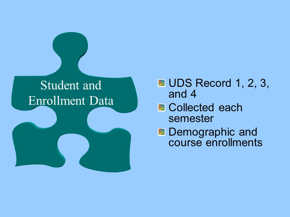 UDS Record 1, 2, 3, and 4 Collected each semester Demographic and course enrollments Student and Enrollment Data
