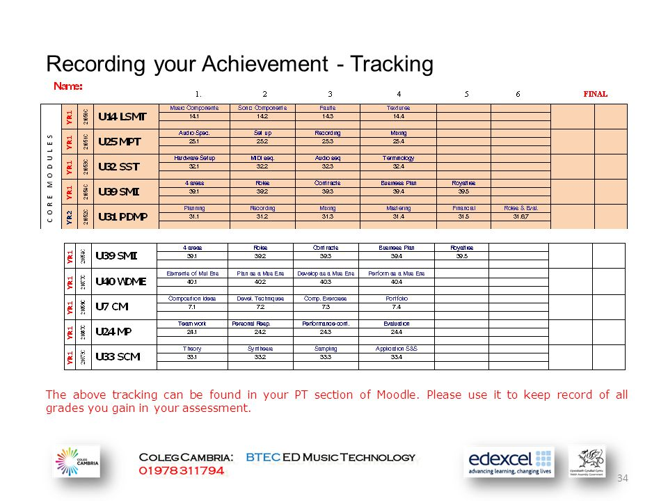 Recording your Achievement - Tracking 34 The above tracking can be found in your PT section of Moodle.